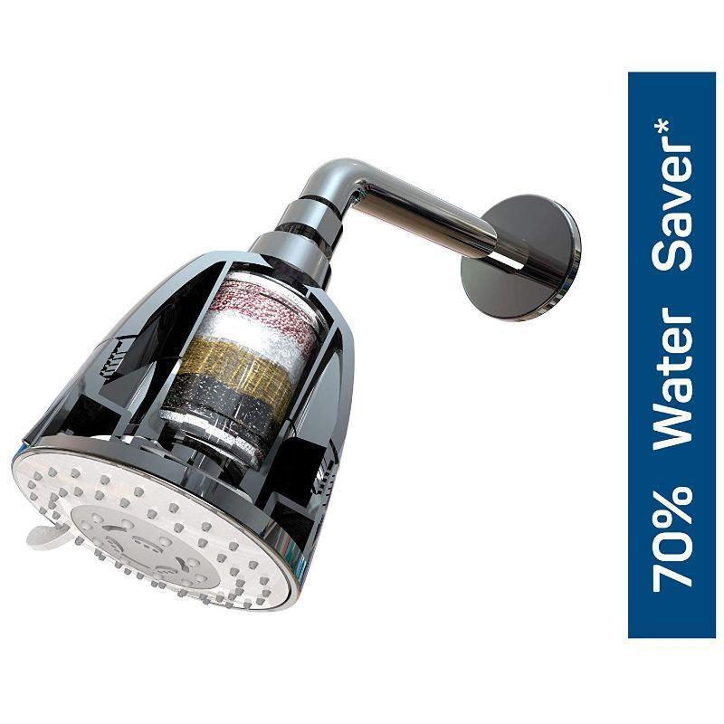 Multi-Flow Shower Filter
