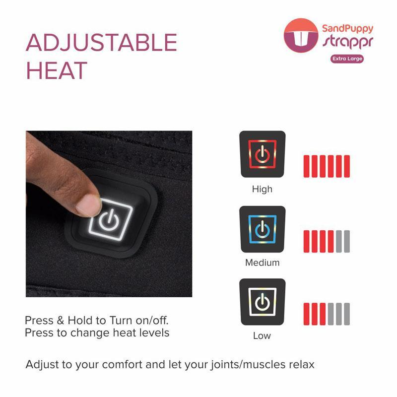 Portable & Wireless Heating Band